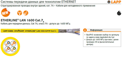 Нові кабелі ETHERLINE® LAN Cat.7A від Lapp Group